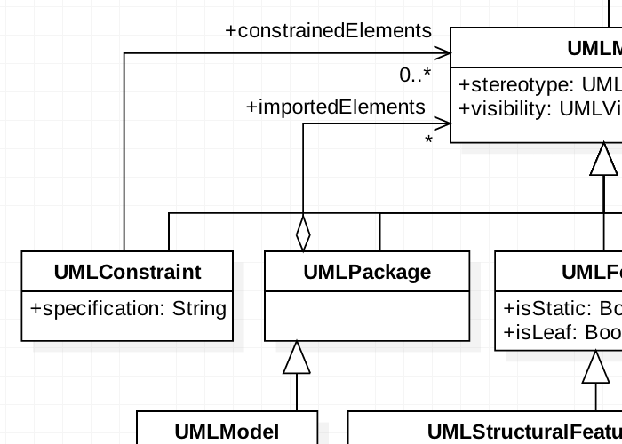 feature-uml
